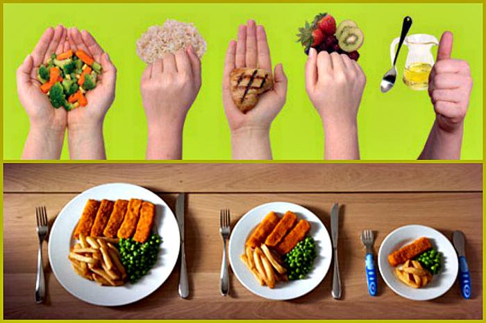 Как часто нужно кушать чтобы похудеть