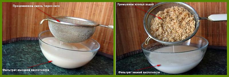 filtratsiya-ovsyanoj-kisel-izotova