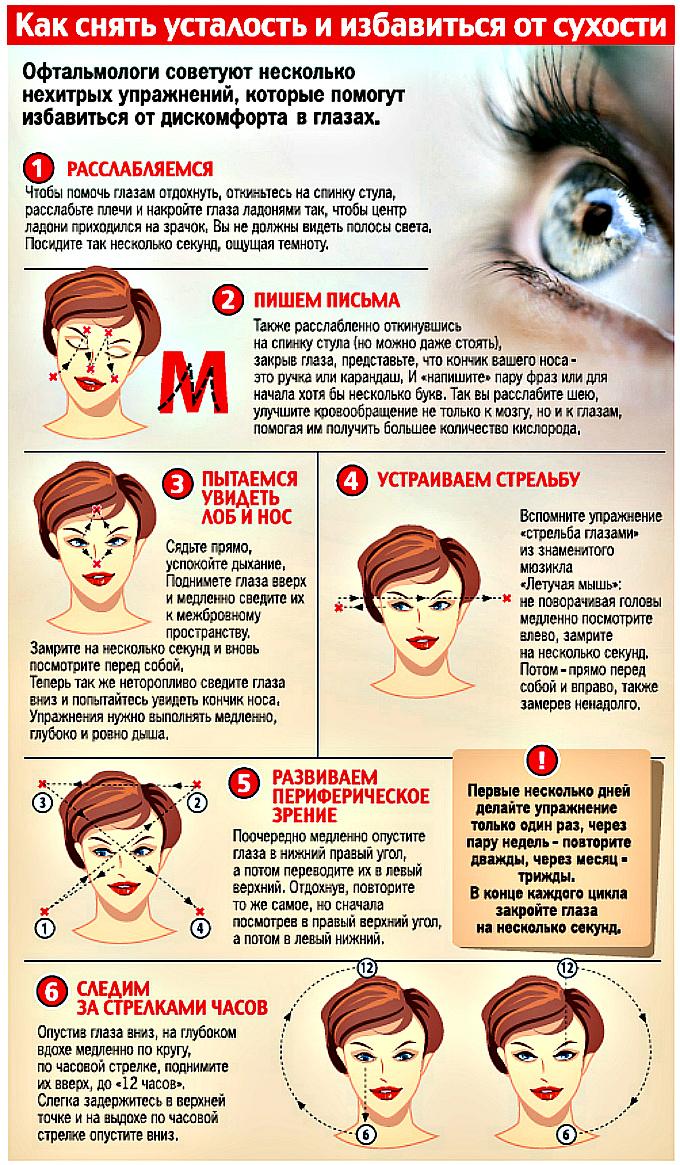 избавиться от раздражения глаз