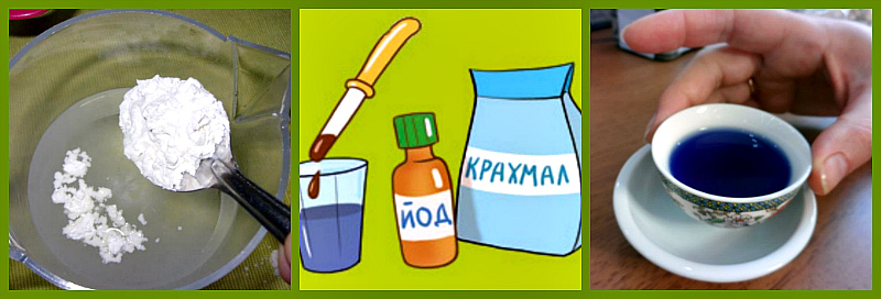 как приготовить синий йод