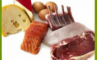 насыщенные жиры в продуктах