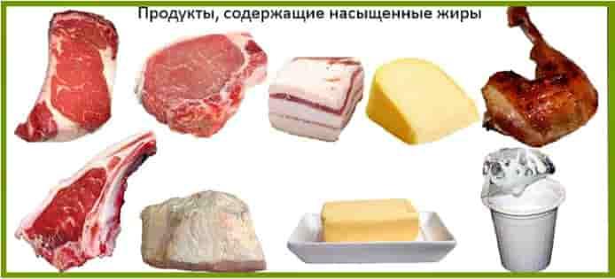 продукты содержащие жиры