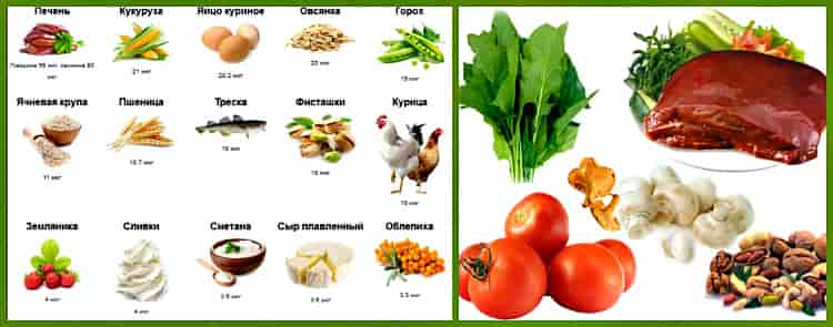 продукты с биотином