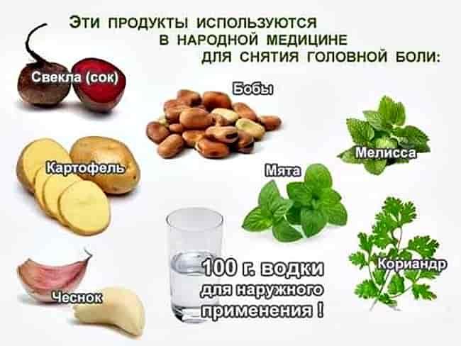 продукты для снятия головной боли