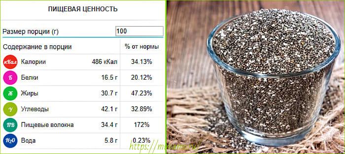 калорийность семян