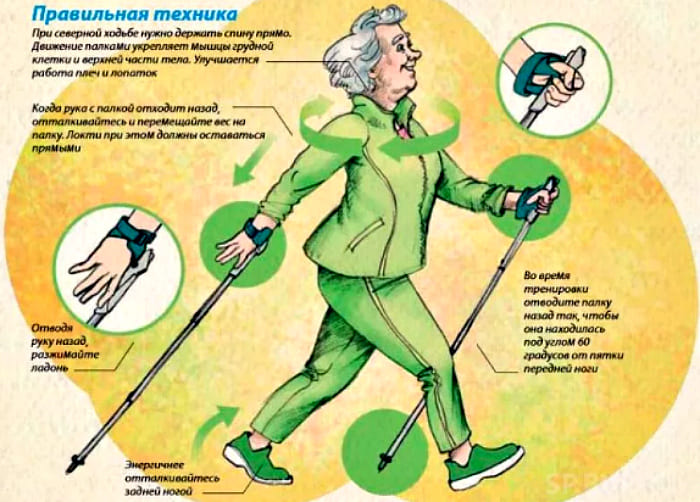 техника ходьбы для пожилых