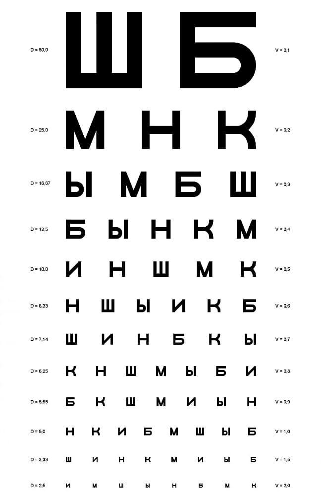 tablitsa-sivtseva