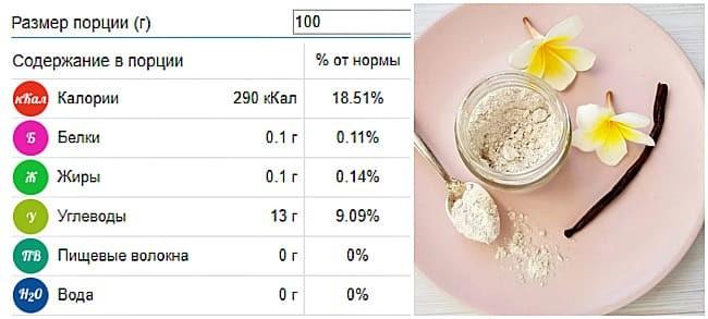 kaloriy